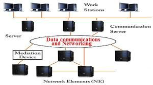 Data Communication and Networks Assignment