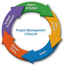 Project Management Assignment part 2