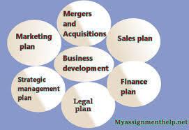 Part 5 : Business Development Assignment Help