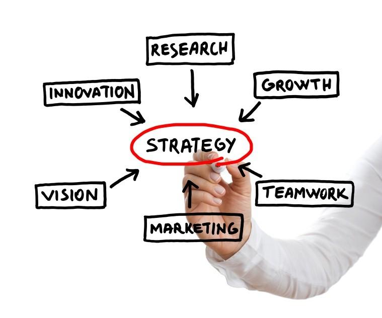 Business plan help uk