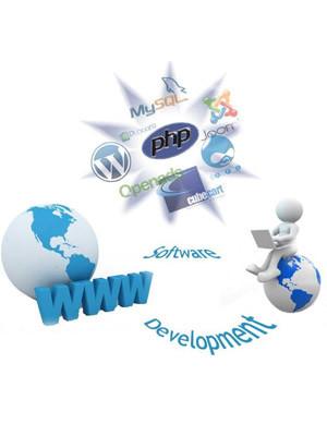 HND Software Development Assignment Help