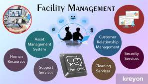 Facilities Operations Management Assignment
