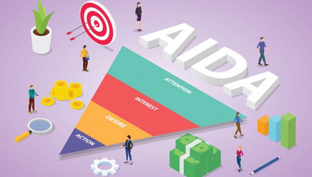 A.I.D.A Model in Marketing Communication