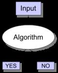 Algorithmic Problem Solving :