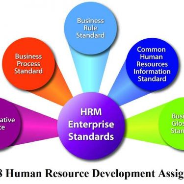 HRD Training and Development Assignment