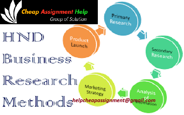 BTEC HNC Business Assignment Help