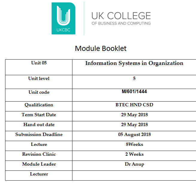 Unit 05 Information Systems in Organization