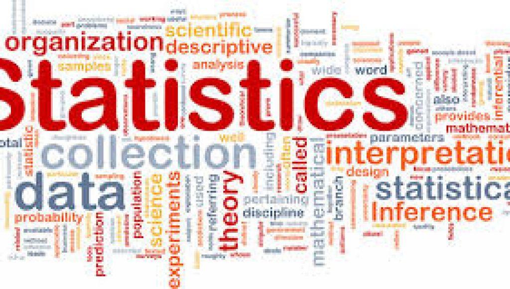 Statistics Homework Assignment Help