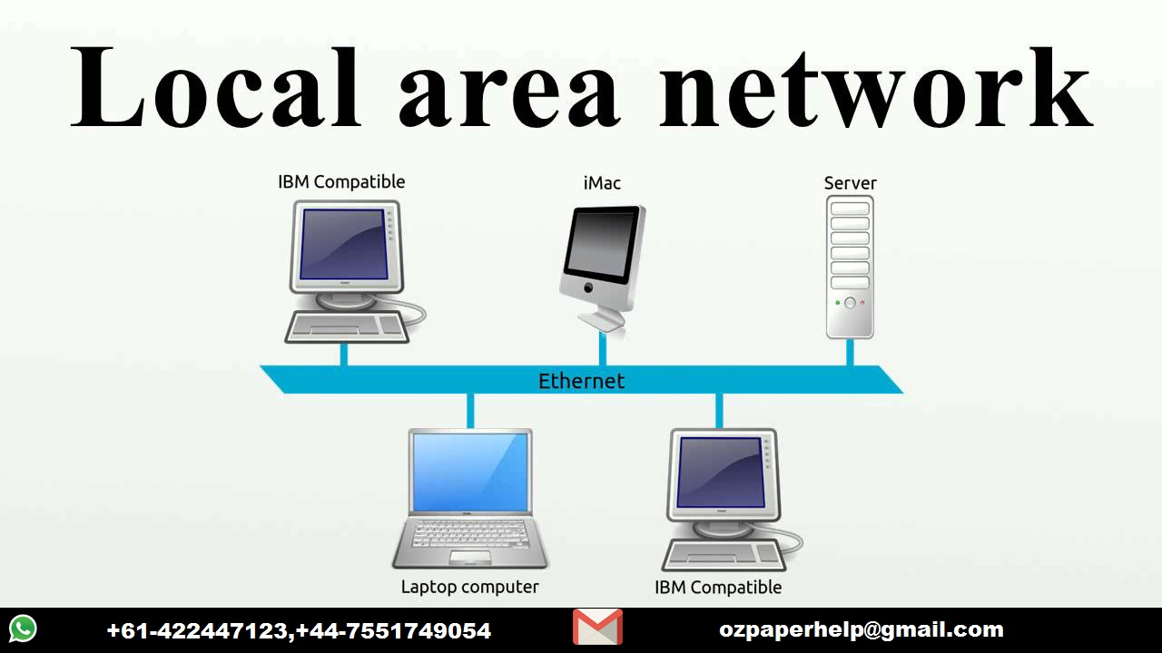 Unit 44 Local Area Networking Technologies