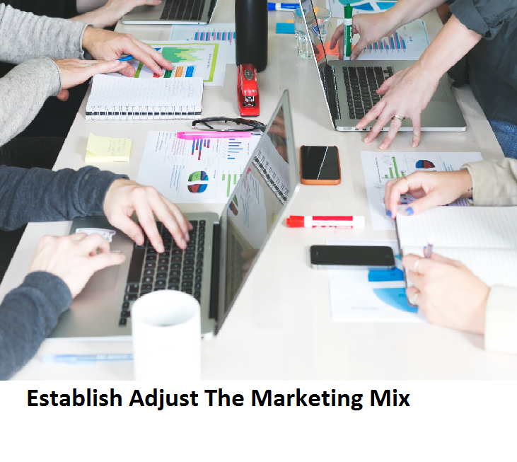 Establish Adjust The Marketing Mix