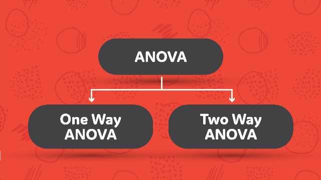 ANOVA Assignment Help UK
